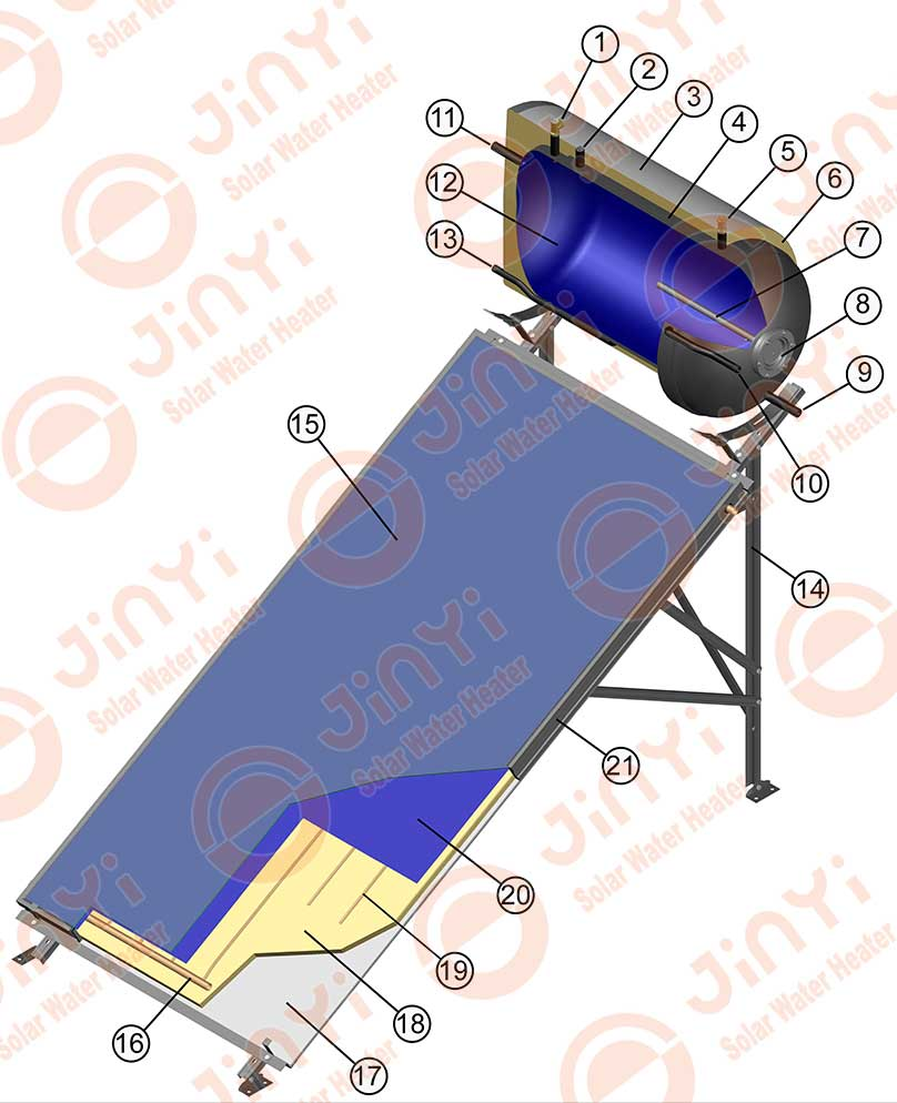Indirect Flat Panel Solar Water Heater Key Components